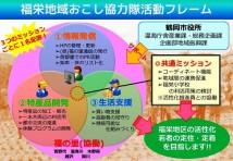 鶴岡市地域おこし協力隊募集要項_活動イメージ