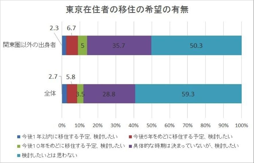 %e5%86%85%e9%96%a3%e5%ba%9c